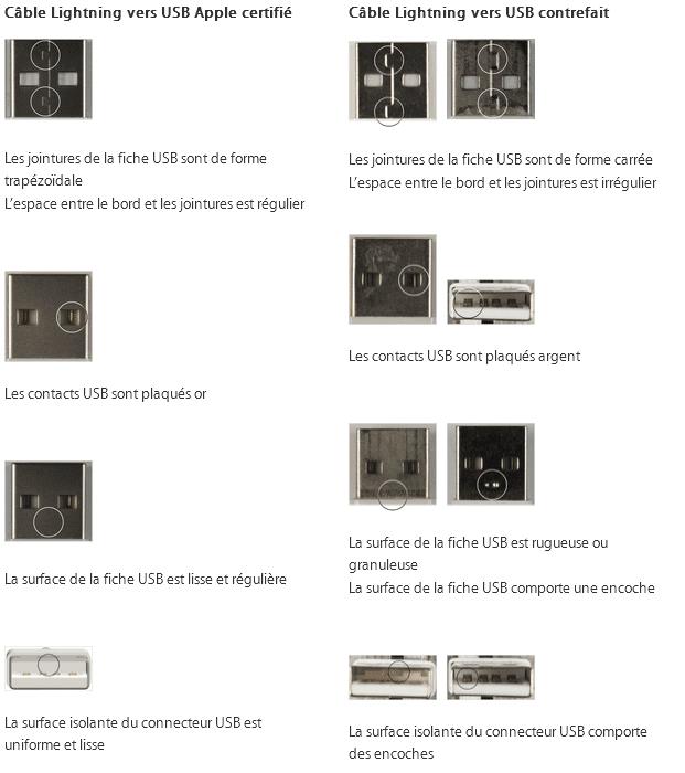 embout iphone certifié vs fake 2